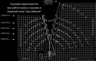 ks-45719-5a_gruz