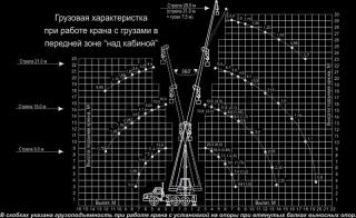 ks-55713-3k_gruz