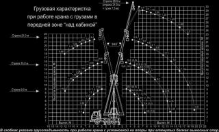 ks-55713-5k_gruz