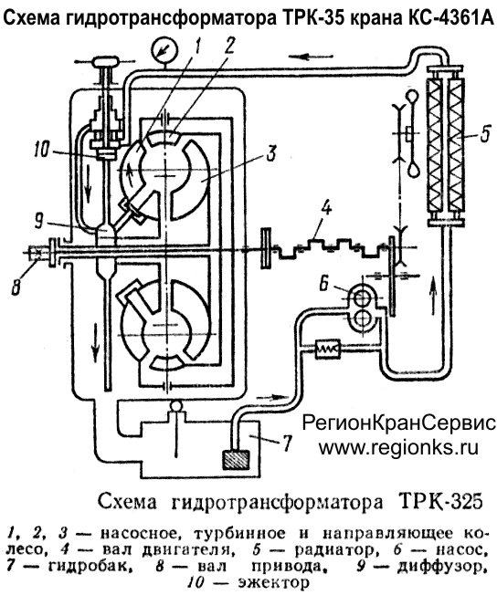 принципиальная монтажная схема сварочного аппарата вд-300